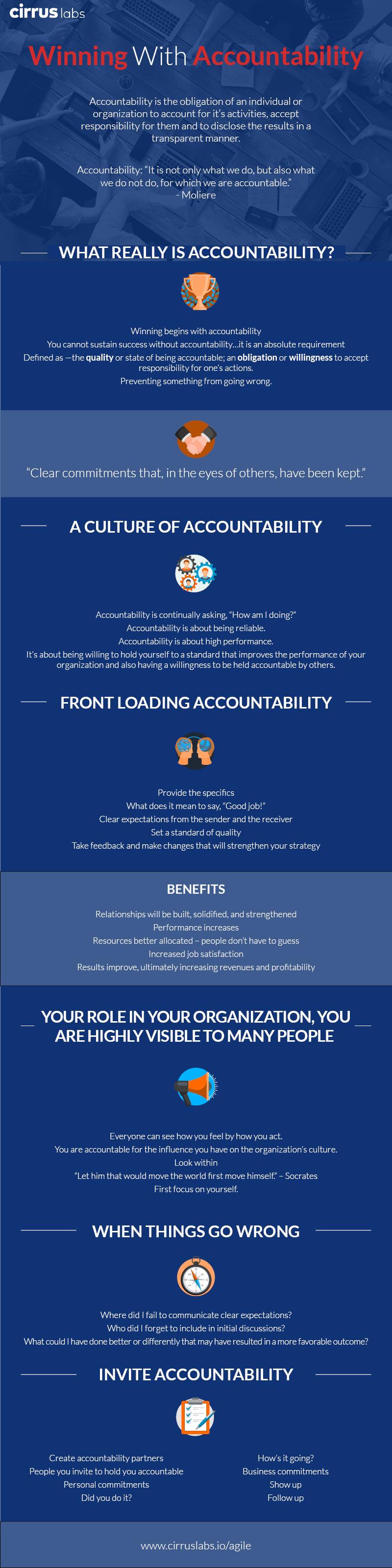 Accountability_winning