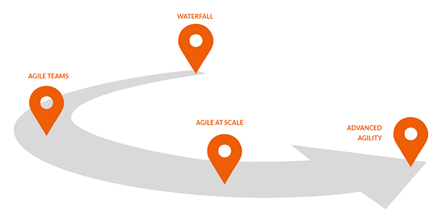 agile-organization--tab-coach-square