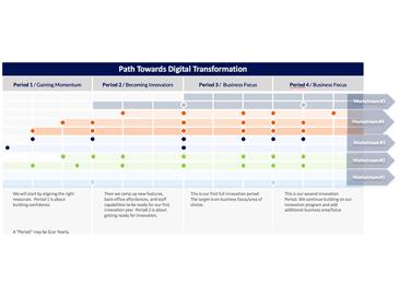 digital-strategy-innovation-thumb.png
