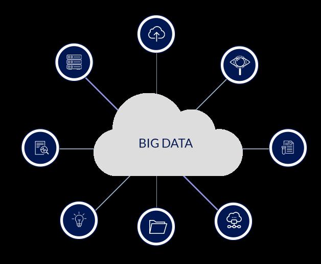 artificial-intelligence-big-data